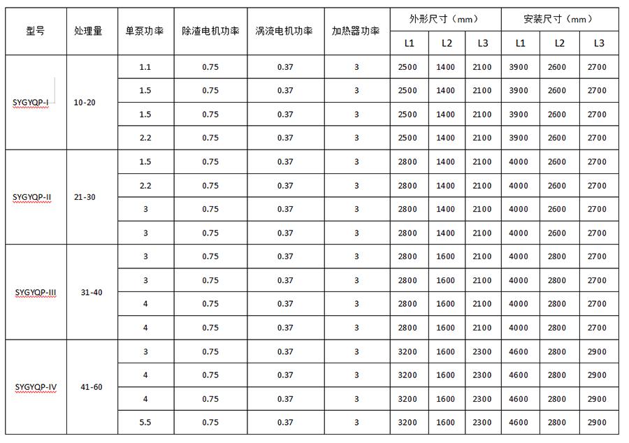 Y7A技术参数表格